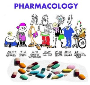 Exam your knowledge regarding the concept of pharmacology